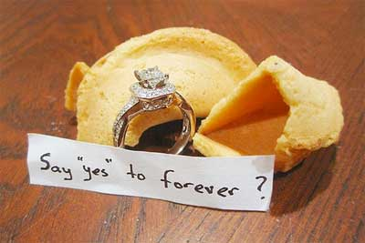 Weird and unique ways people have proposed
