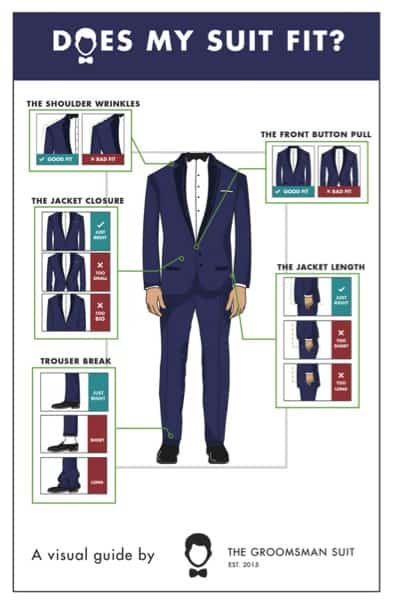 Five Steps to Finding a Great Fitting Suit