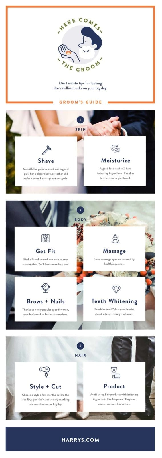 Groom's Checklist for Grooming